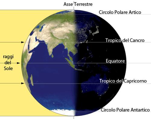 Equinozio di Primavera in concomitanza con l'eclissi di Sole e la super-Luna