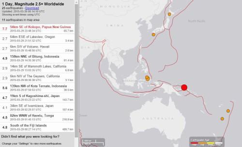 Tsunami warming nel Pacifico, violento terremoto a Papua Nuova Guinea