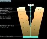 Teoria della fine dell'universo: dopo il bing bang il big rip