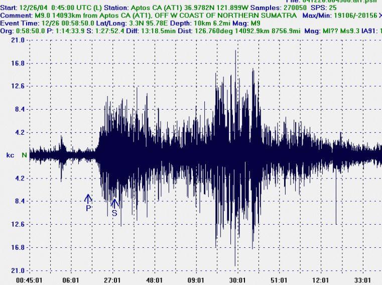 Scossa di terremoto in Trentino-Alto Adige, magnitudo 3.2 Richter al confine col Veneto
