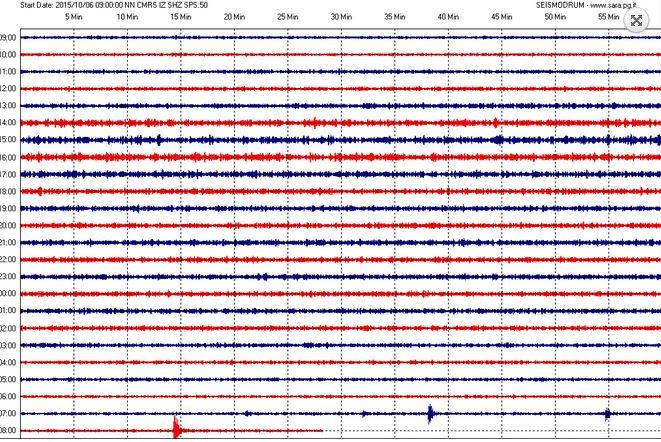 Terremoto Napoli, Pozzuoli e Campi Flegrei: avvertite numerose scosse e boati
