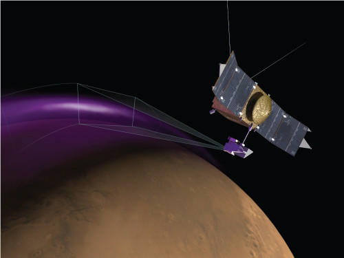 NASA: su Marte si verificano spettacolari Aurore Boreali