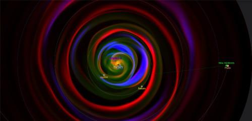 Vento solare incontra Plutone: ecco il video di simulazione della NASA