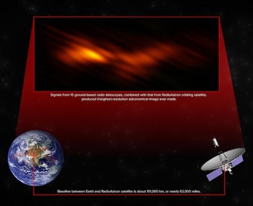 Astronomia, ottenuto quadro dettagliato di un buco nero