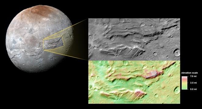Plutone: l'oceano che ricopriva la superficie di Caronte