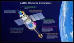 Giappone, lanciato il satellite che studierà i misteri dell'Universo