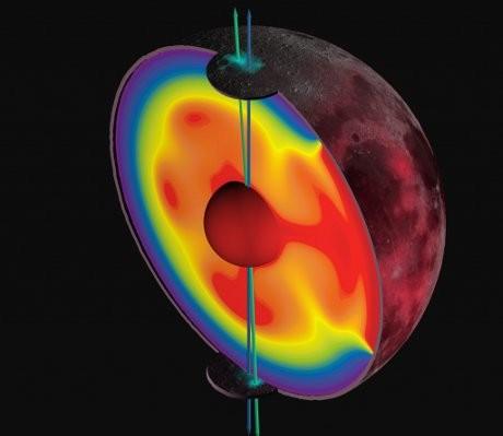 Spazio, l'antico mutamento dell'asse di rotazione lunare