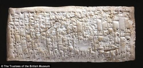 Consegna in ritardo e prodotto danneggiato. Il reclamo di una cliente nel 1.750 a.C.