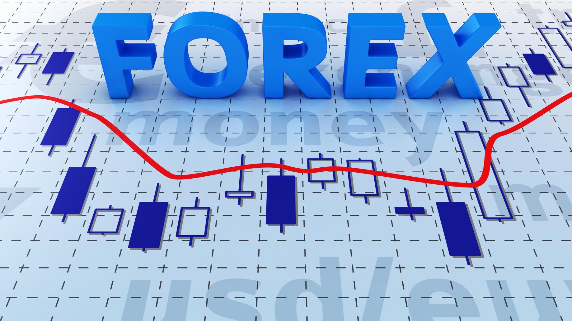 Forex trading: un connubio tra scienza ed analisi tecnica
