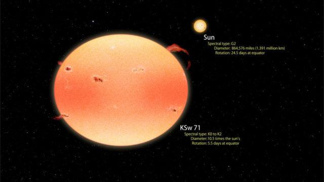 Spazio: scoperte stelle 'schiacciate' a forma di zucca
