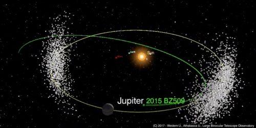 """Bee-Zed, un asteroide """"contromano"""" che sfida Giove"""