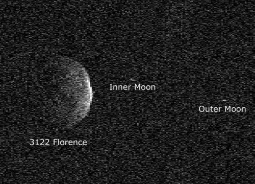 Florence ha due satelliti: la scoperta degli scienziati