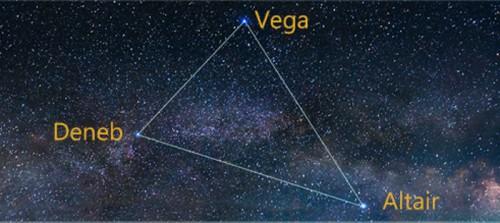 Altair, Deneb e Vega, il triangolo stellare dell'Estate