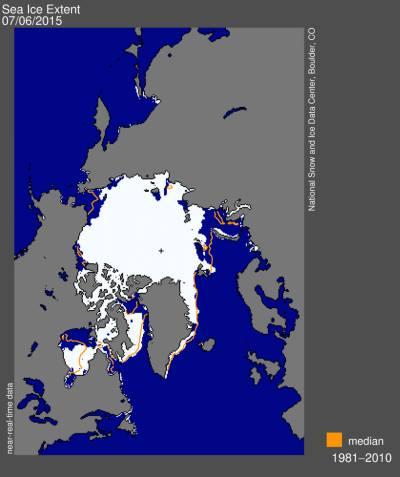 Ghiacci: continua la fusione del ghiaccio marino, ma più lentamente rispetto a Giugno