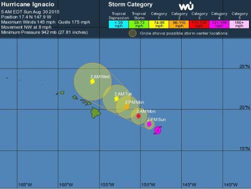 Tre uragani di categoria 4 nel Pacifico: Kilo, Jimena e Ignacio