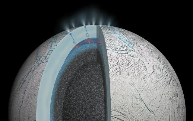 Un enorme oceano di acqua sotto la superficie di Encelado