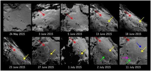 Le incredibili trasformazioni della superficie della cometa osservate da Rosetta