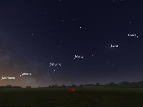 Astronomia: allineamento pianeti, ecco cosa ci attende a fine mese