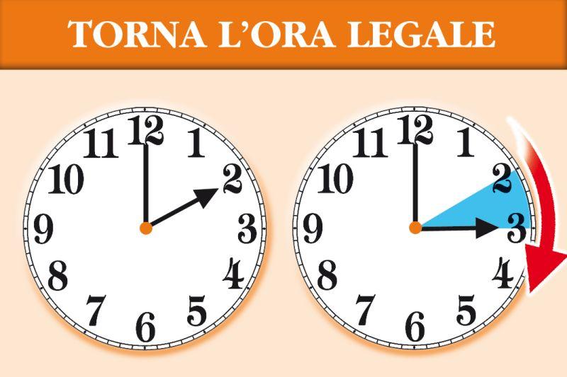 Ora legale 2016: lancette avanti di un'ora, benefici e effetti sulla salute