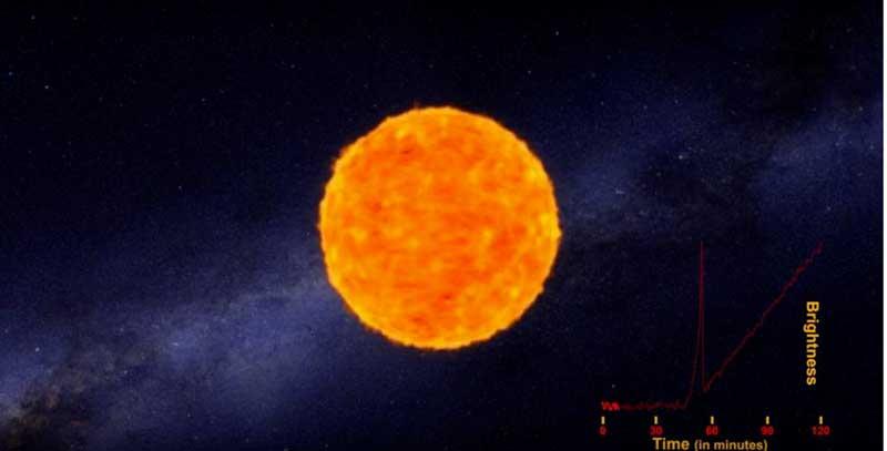 Spazio, Kepler immortala la morte di due stelle