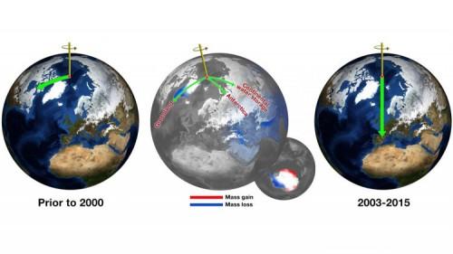 Il Polo Nord si sta spostando verso est: ecco le cause e gli sviluppi futuri