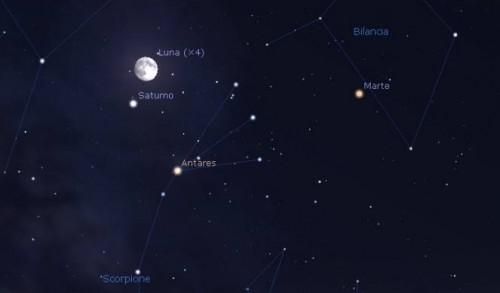 Congiunzione Luna, Marte e Saturno: poche ore allo spettacolo