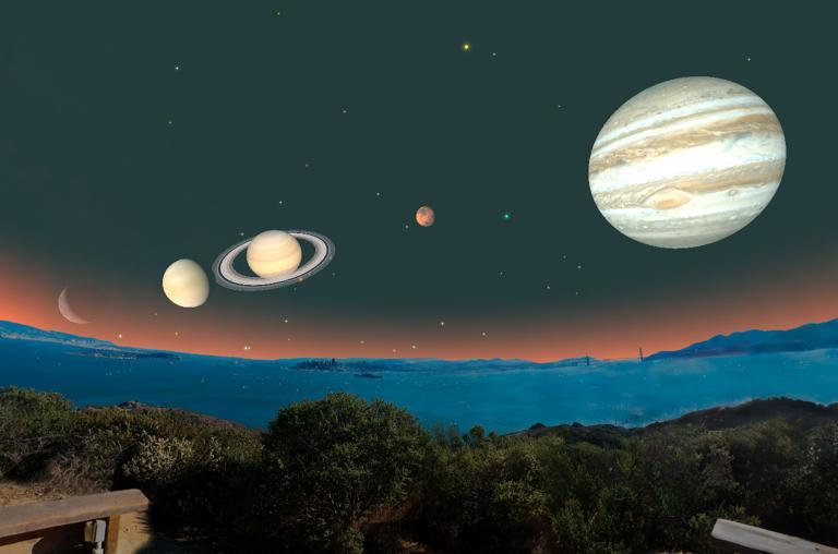 Allineamento di cinque pianeti: lo spettacolo dei prossimi giorni