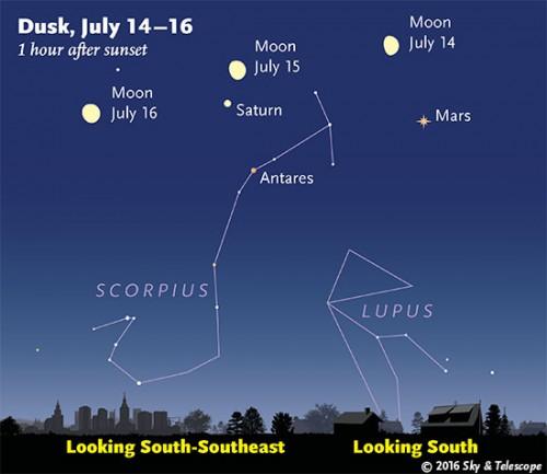 Congiunzione Luna, Marte e Saturno: poche ore dallo spettacolo