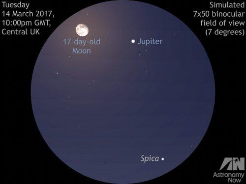 Congiunzione Luna, Giove e Spica: poche ore allo spettacolo