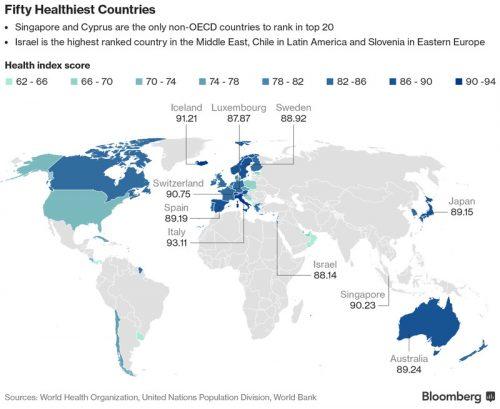 Il popolo più sano al mondo? Gli italiani. La ricerca americana