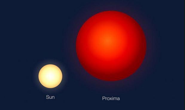 Scoperte astronomiche: solo cinque pianeti sono in grado di ospitare la vita