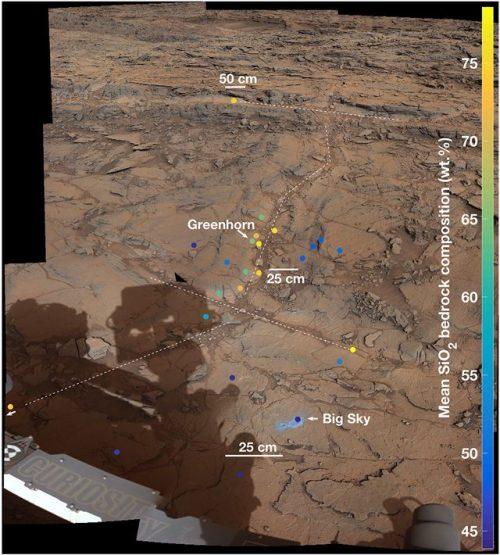 Marte: gli aloni di silice che dimostrano la presenza di acqua
