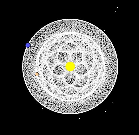 Spazio: l'incredibile 'danza' tra Venere e Terra crea un suggestivo disegno nello spazio
