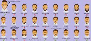 Coronavirus: tagliare la barba ridure il rischio di contagio?