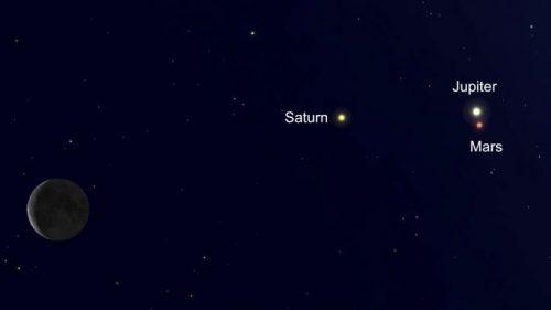 La congiunzione tra Giove, Marte e Saturno inaugura la Primavera