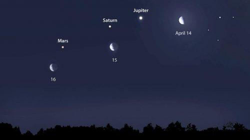 Spazio: questa sera la congiunzione tra Luna, Giove, Saturno e Marte