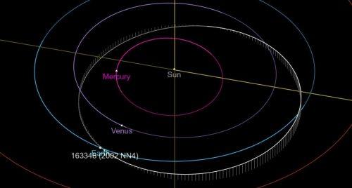 Asteroide di mezzo chilometro nelle vicinanze della Terra: poche ore al passaggio