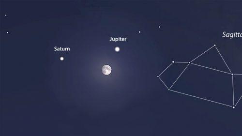 Luna, Giove e Saturno: la congiunzione di inizio agosto