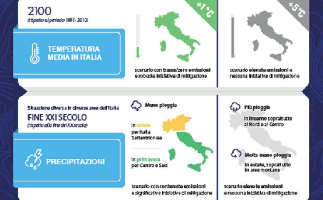 Cambiamenti climatici: Italia rischia incremento di 5 gradi entro 80 anni