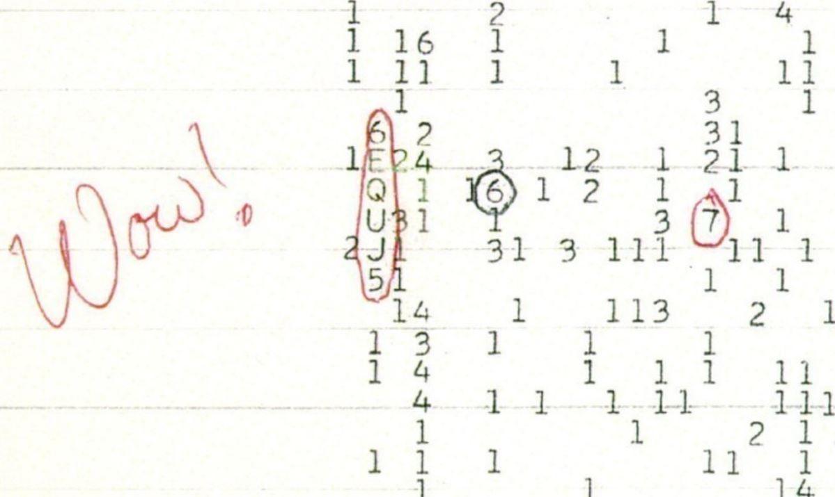 Il mistero del segnale WOW!: scoperta una stella simile al Sole che potrebbe essere la fonte