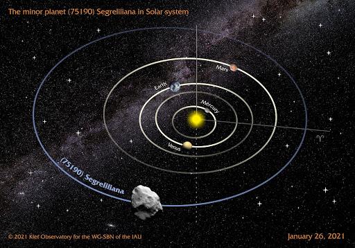 Spazio: l'Unione Astronomica Internazionale dedica asteroide a Liliana Segre