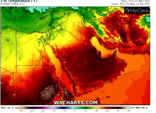Caldo estremo nel Golfo Persico: picchi di oltre 40 gradi. Kuwait travolto da tempesta di sabbia e cavallette
