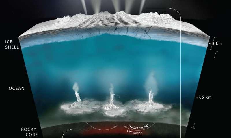 Spazio: scoperte 'correnti oceaniche' nelle profondità di Encelado