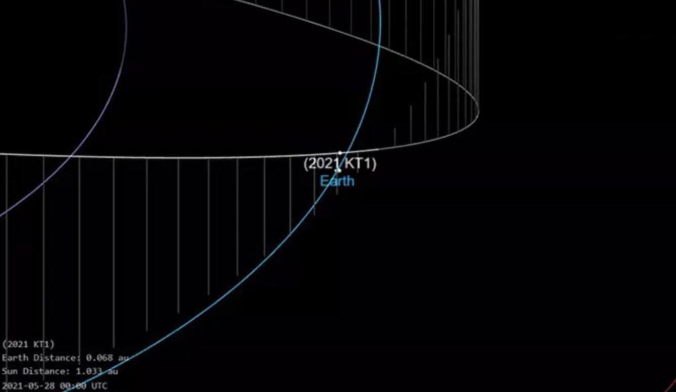 """Asteroide """"potenzialmente pericoloso"""" transiterà vicino alla Terra: grande quanto la Torre Eiffel"""